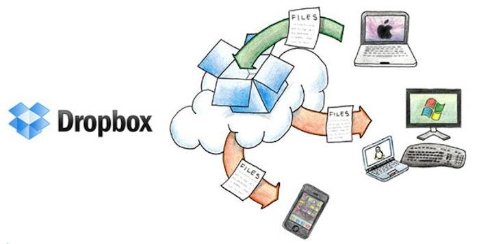 dropbox ファイルリクエスト 使い方