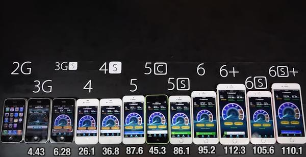 iPhone 起動速度 比較 歴代