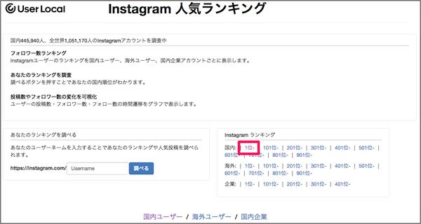 instagram インスタグラム 人気ランキング フォロワー数チェック