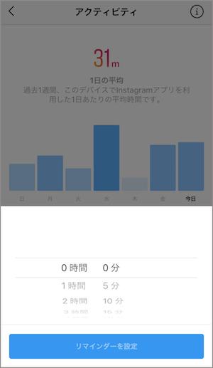 Instagram アクティビティ 機能 利用時間 管理