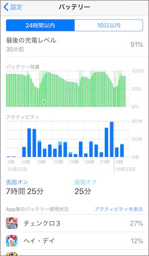 iPhone iOS12 バッテリー 使用状況 確認 方法